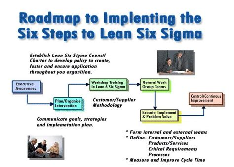 lean six sigma for how improvement experts can help in need and help improve the environment books six steps to practical lean six sigma quality digest