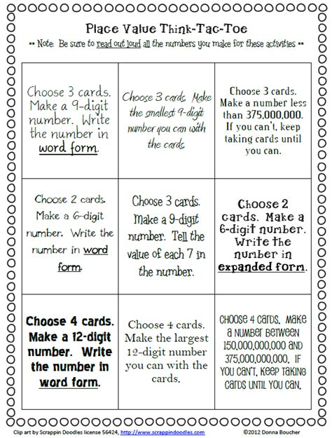 Mat Bulletin To Interpret Your Score by Classroom Freebies Place Value Choice Board