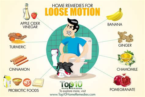 home remedies for motion home remedies for motion top 10 home remedies