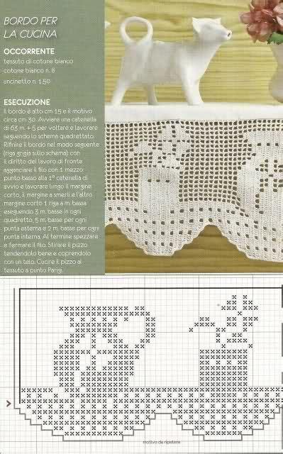 bordure uncinetto per mensole bordure uncinetto per mensole modificare una pelliccia