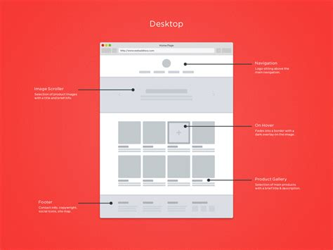 wireframe template responsive wireframe templates gif by chris bannister