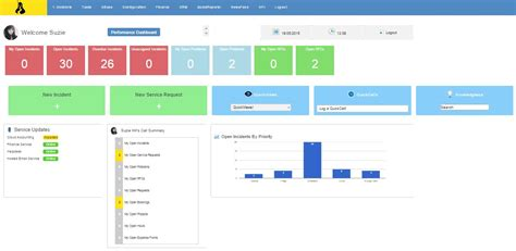 What Is Help Desk Software Used For Service Dashboard A