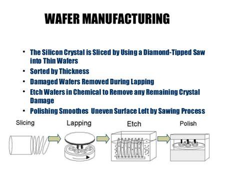 bipolar transistor wafer processing 28 images פטנט us5286657 single wafer megasonic