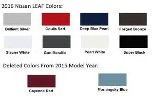 nissan color codes 2016 nissan leaf to get 25 larger battery more range new