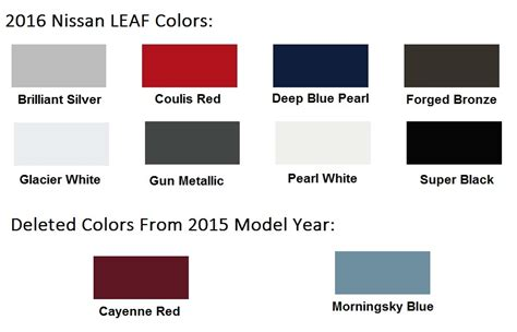 colors for 2016 2016 nissan leaf to get 25 larger battery more range new