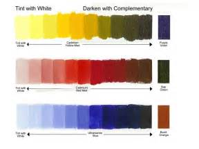 what is the color of color theory tinting with white mixing darks jan