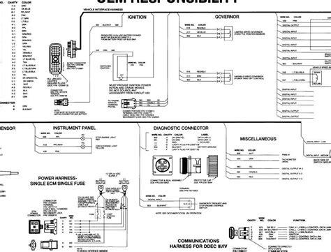 ddec ii iv wiring diagram cont