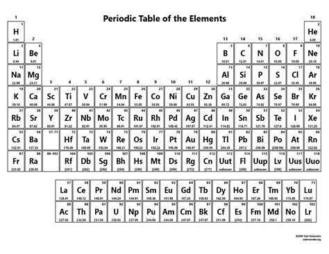 printable periodic table in black and white the gallery for gt periodic table of elements with names