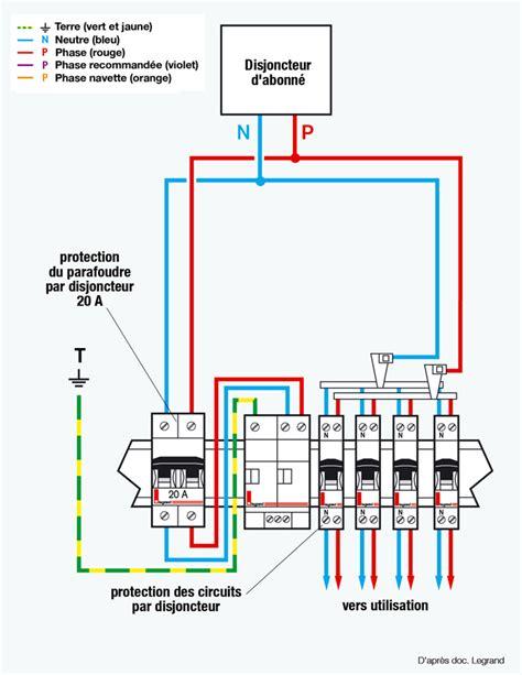 installation d un paratonnerre 2341 parafoudre int 233 gr 233 au tableau sch 233 ma de branchement