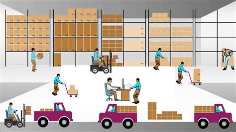 mobile management system simplr warehouse mobile warehouse management system