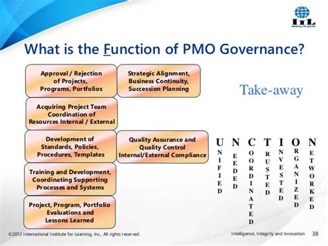 emerging trends in pmo governance