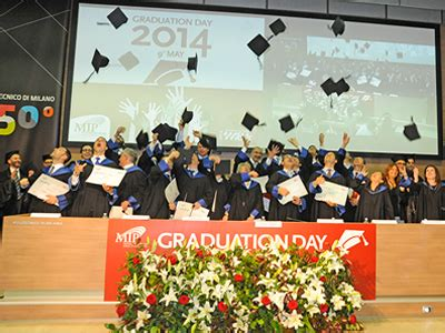 Politecnico Di Mba by Executive Mba Council Prospective Emba Students