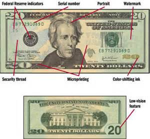 Fiat Currency Definition Money Commodity Representative Fiat And Electronic Money