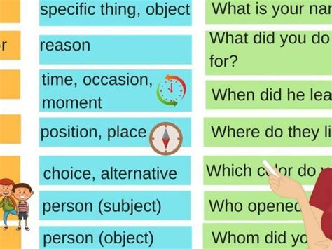 preguntas con wh and can english grammar wh question words wh questions english