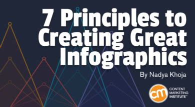 the 7 principles of complete co creation books 7 principles to creating great infographics