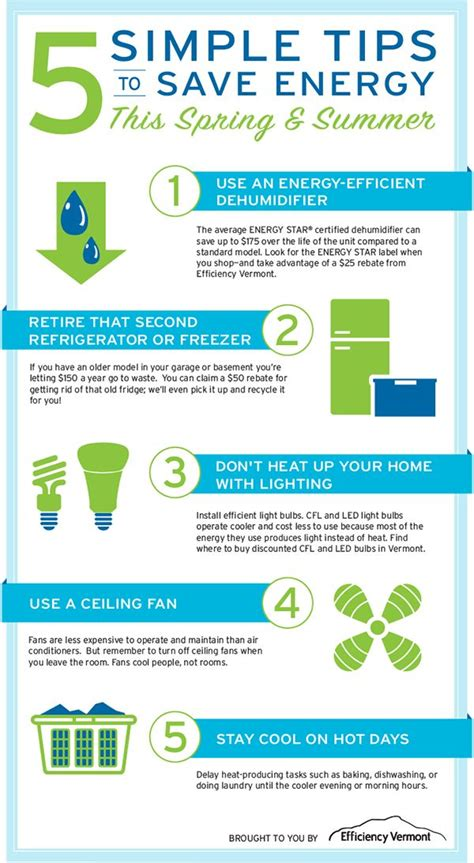 summer energy saving tips 53 best energy efficiency tips images on