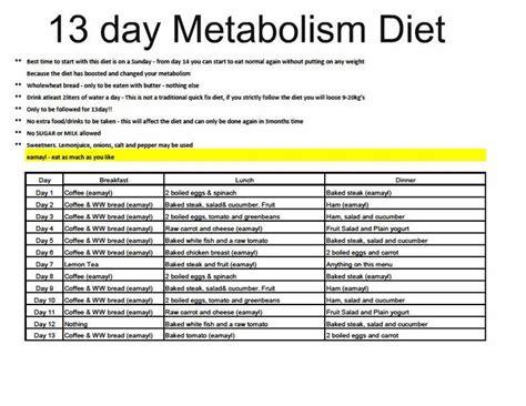 Metabolic Detox Program by The 25 Best 13 Day Metabolism Diet Ideas On