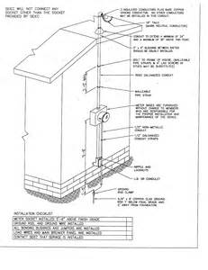 residential electrical service entrance diagram residential wiring diagram free