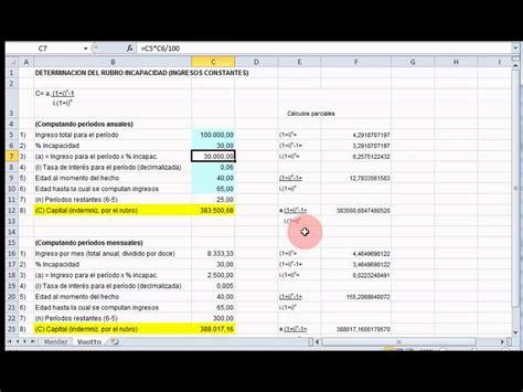 clculo de despido laboral c 225 lculo de indemnizaciones seg 250 n f 243 rmulas quot vuoto quot y