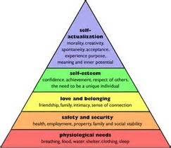 we can consider the process of healthy g by abraham maslow