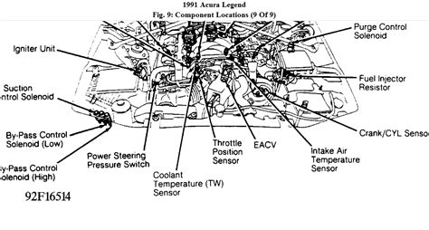 free download parts manuals 1993 acura integra instrument cluster acura legend power steering diagram acura free engine image for user manual download