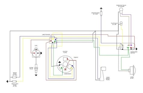 vespa vnb wiring diagram 24 wiring diagram images