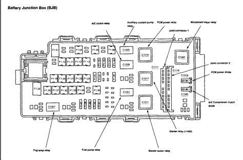 2005 ford freestar fuse diagram 2005 ford freestar fuse box identification 42 wiring