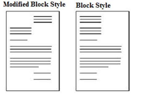 Modified Block Style Business Letter Components Business Letter Dunungresmintoko S