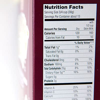 carbohydrates on nutrition label quot your living knowledge quot how to estimate