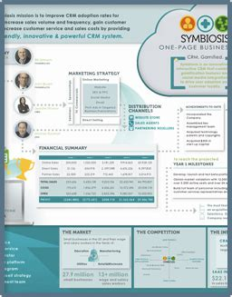 Sle Investor Pitch Deck From The Startup Garage Investor Templates Pinterest Investors One Page Pitch Template