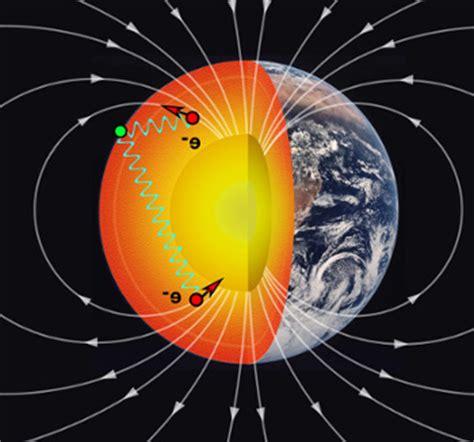 Earth Magnetic Field Tesla Magnetic Field Of Earth Knowledge Base Lookseek