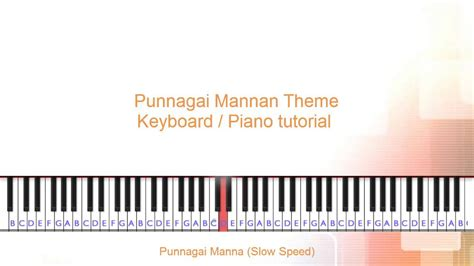 theme music punnagai mannan punnagai mannan theme keyboard piano tutorial youtube