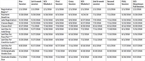 Georgetown Academic Calendar Summer School Calendar