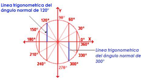 angulos en el plano cartesiano 1 grafica de la funci 243 n seno y sen x aula matematicas juanmanuelista