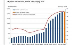 wiggle room meaning wiggle room as finance surplus below forecast despite corporation tax boost