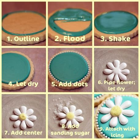 How To Make Decorated Cookies by How To Make Cookies With A Help From