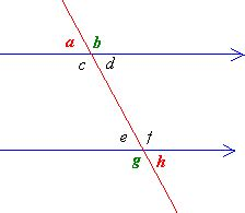 Exterior And Interior Angles by Pairs Of Angles Exles Solutions