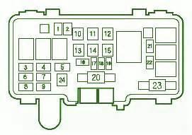2005 honda pilot the fuse box diagram circuit wiring diagrams