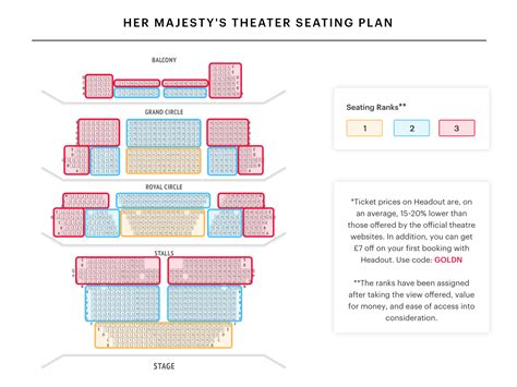 Her Majesty's Theatre Seating Plan: The Best Phantom of