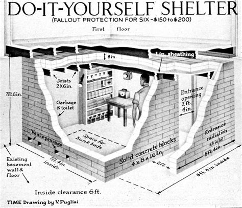 bomb shelter plans cold war americans not as fainthearted as you might think