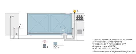 motorisation portail coulissant solaire 1116 kit portail coulissant solaire robuskit 1000 solemyo