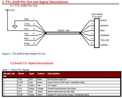 usb to serial wiring diagram null modem cable wiring null free engine image for user manual