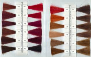 redken shades color chart redken colour chart hairstyles