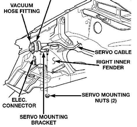 1999 jeep grand brake light wiring diagram 28 images