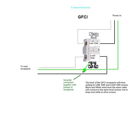 how does gfci work diagram i am replacing an outlet with a gfci outlet the