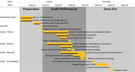 consulting project plan template onepager pro use timeline software to create annual