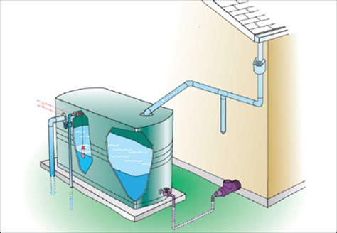 rainwater tank desing and installation handbook nov 08 collecting and using rainwater at home cmhc