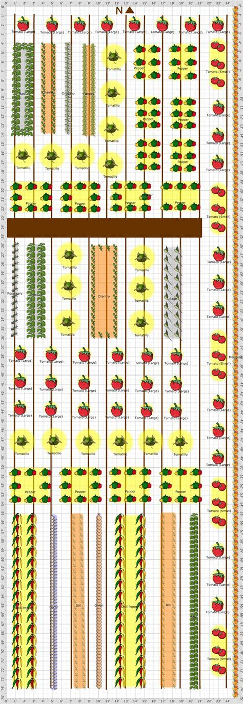 Salsa Garden Layout Garden Plan 2015 Salsa Garden