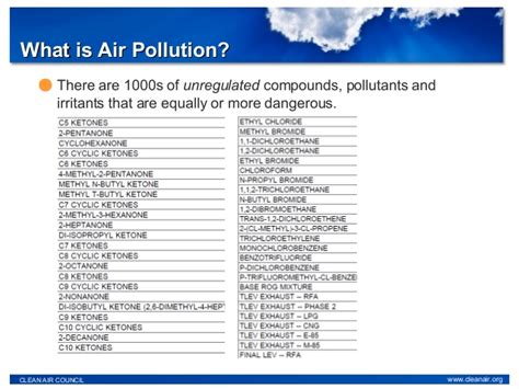 Research Papers On Air Pollution by Research Paper On Air Pollution