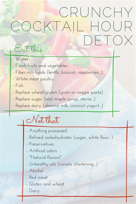 Detox Fix Coupon Code by Detox Crunchy Cocktail Hour Episode 11 187 Listened